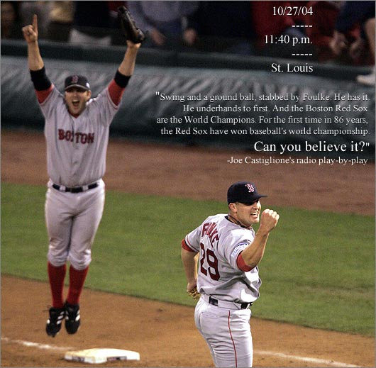 Breaking The Curse: Boston Red Sox 2004 - ThingLink